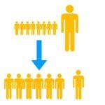 Ressortsystem: Gemeindereorganisation für Dornach